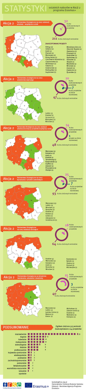 infografika_eplus